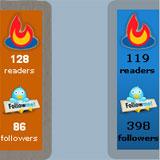 Виджет - число подписчиков RSS и последователей в Twitter