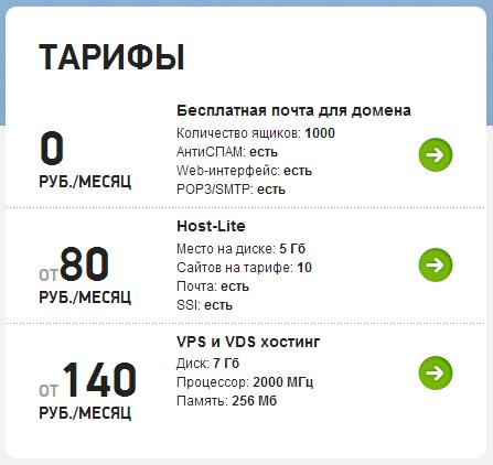 Варианты хостинга от domainreseller.ru